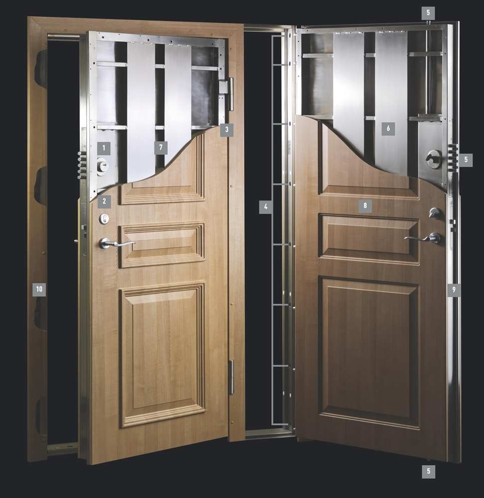 Skydas_Premium_door_features